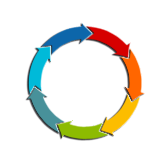 ventas y su ciclo